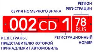 регистрационные знаки дипломатических представительств