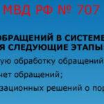 Приказ МВД России от 12.09.2013 N 707